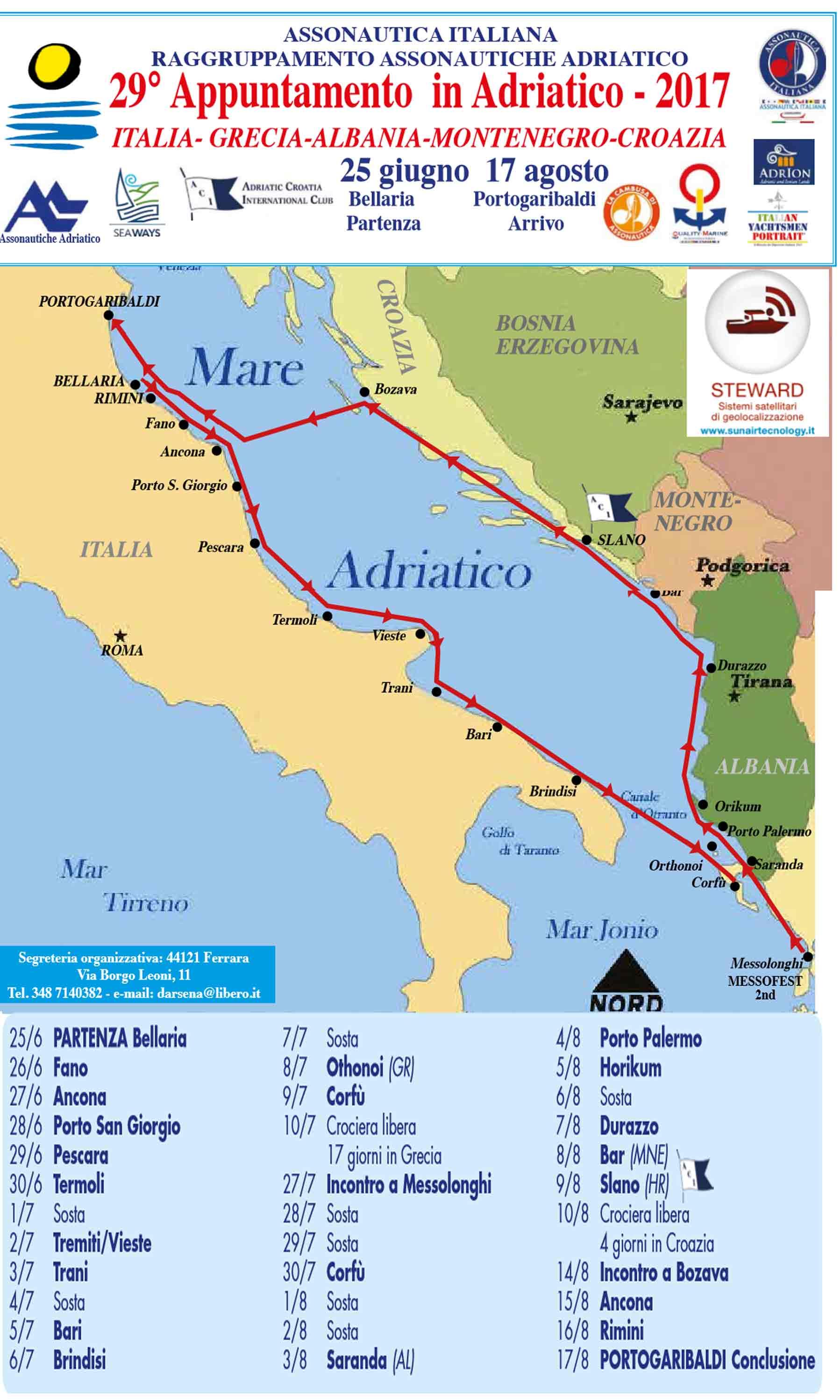29°Appuntamento in Adriatico 2017